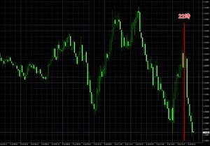 通貨シリーズの動きと通貨ペアの強弱 0708_2235 チャート画像