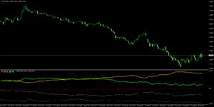 Ku-chartZ [1分足] 5通貨の強弱ライン(太ラインはチャート上の通貨)