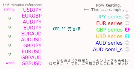 通貨シリーズの動きと通貨ペアの強弱 0708_2200
