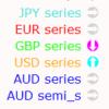 USDシリーズ「上げ」&GBPシリーズ「下げ」のパターン