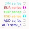 いま何の通貨がメインで動いているのか