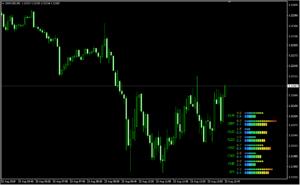 CurrencyPowerMeter 8通貨の強弱メーターと数値表示