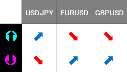 USD series