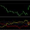 smStrengthRange09_v4.1 8通貨の強弱ライン(太ラインはチャート上の通貨)